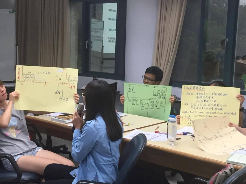 (圖片說明:參與課程的同學在進行報告時整理的用電時間軸、空間分布和可行的節能措施)