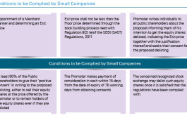 FAQs ON SEBI (DELISITING OF EQUITY SHARES) REGULATIONS, 2009