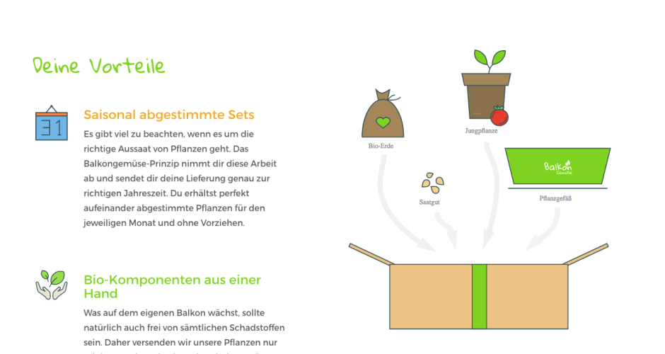 Screenshot der Balkongemüse-Website