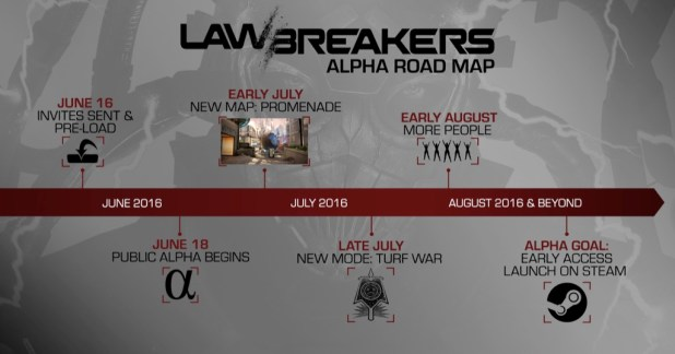 LawBreakers Alpha Rollout Graphic