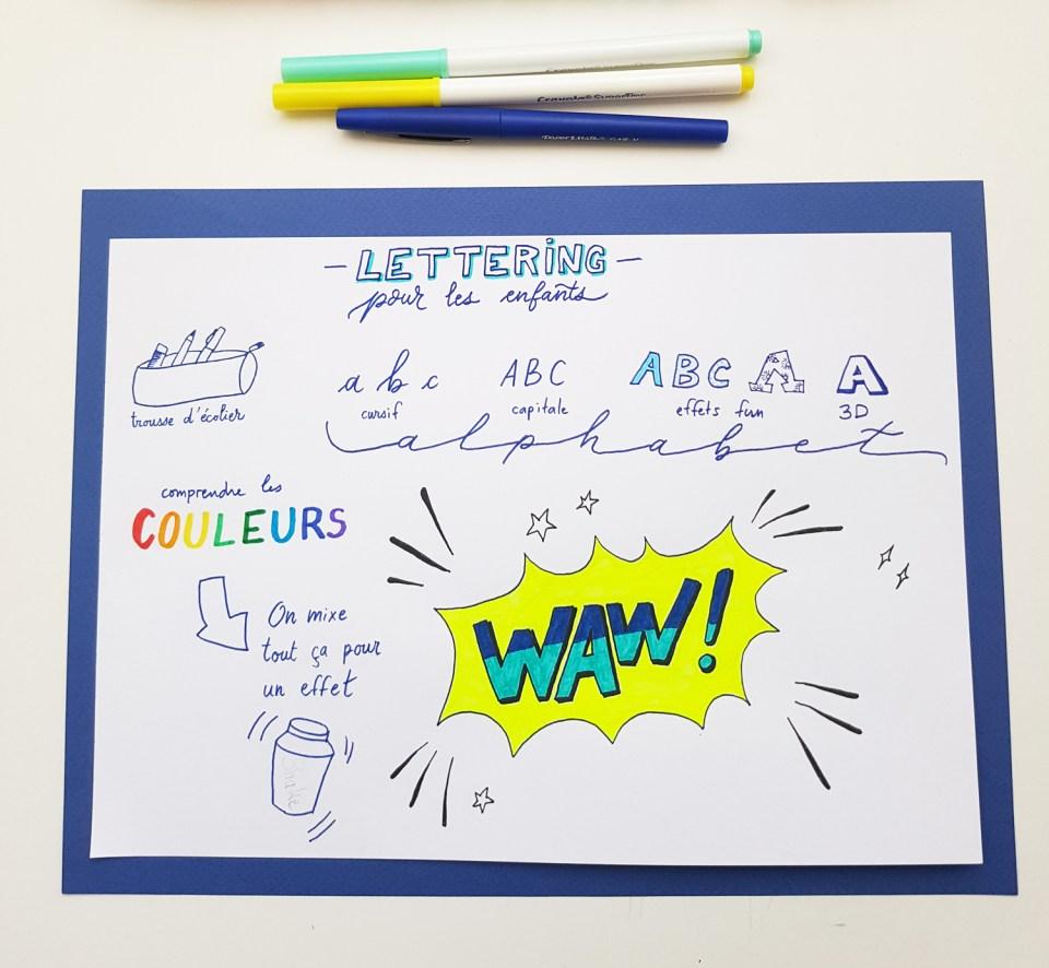 Apprendre le lettering en famille avec peu de matériel (et en ligne)