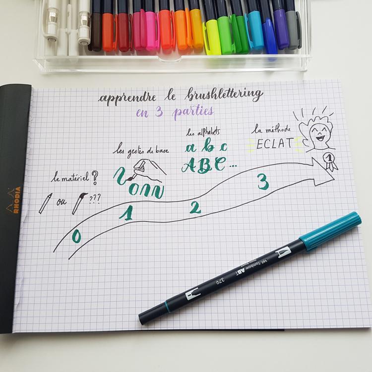 Apprendre le brushlettering en 3 étapes