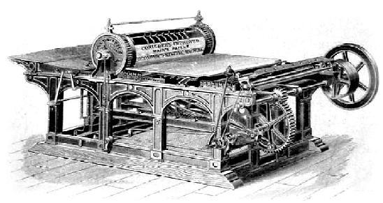 Image result for Cylinder press
