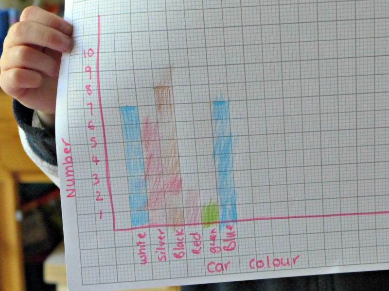 practical maths for pre schoolers