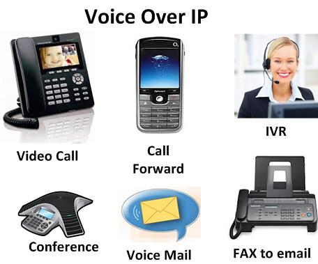 Come rendere più sicuro il tuo centralino VoIP