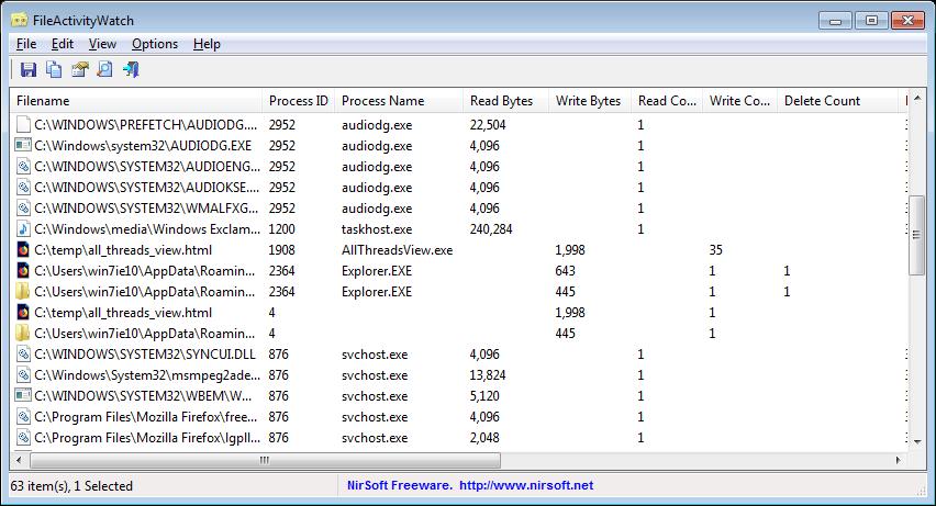 FileActivityWatch: просмотр операций чтения/записи в Windows