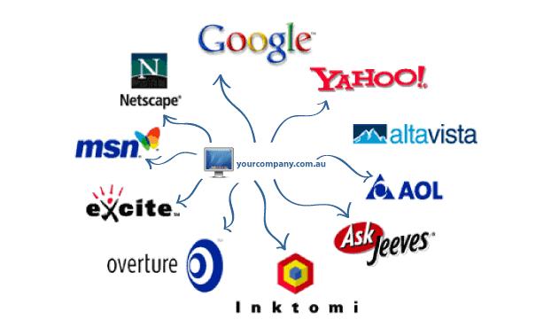 Лучшие поисковые системы