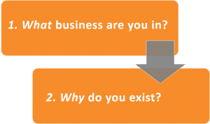What business are you in? Why do you exist?