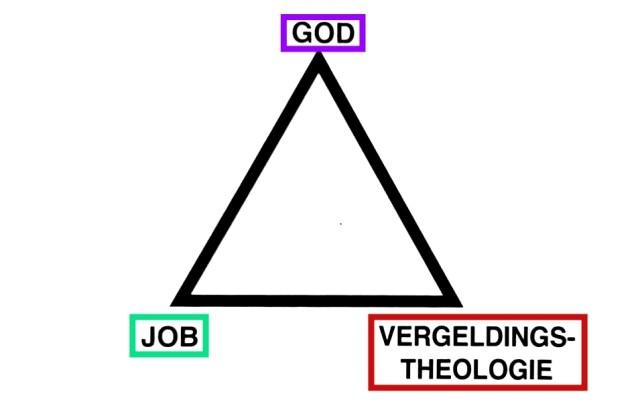 Job driehoek