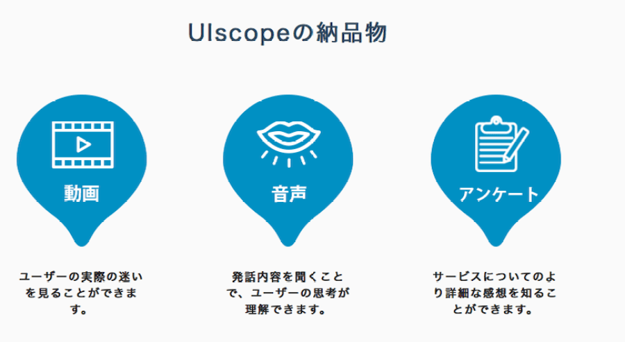 Uiscope