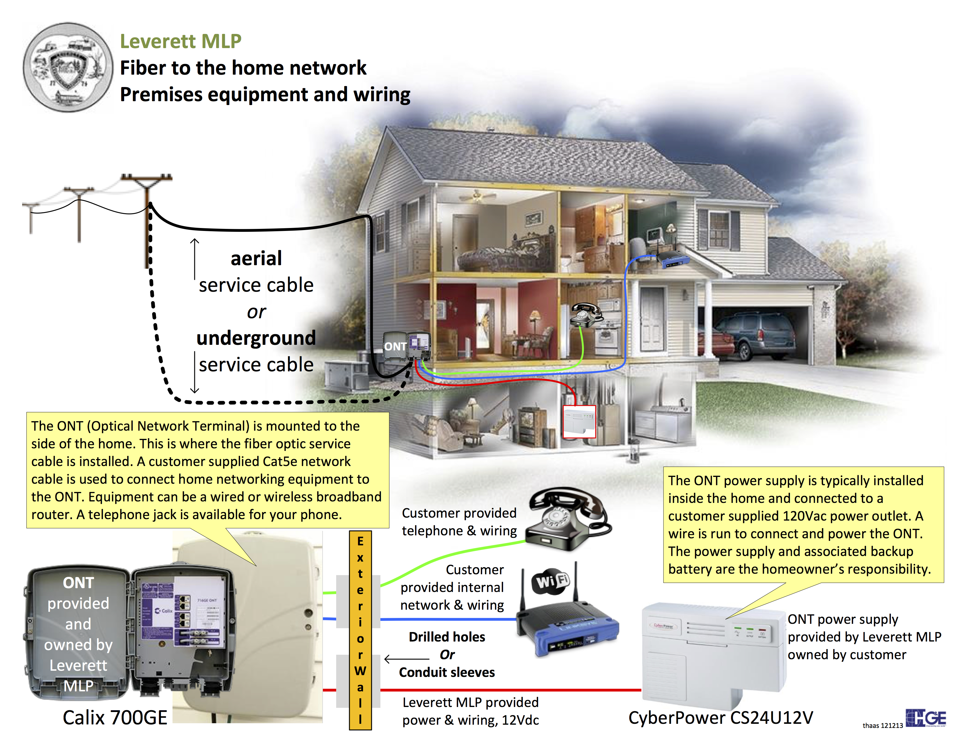 Fiber Optic Home Wiring Outlets Trusted Diagrams To Diagram All Kind Of U2022 Transformers