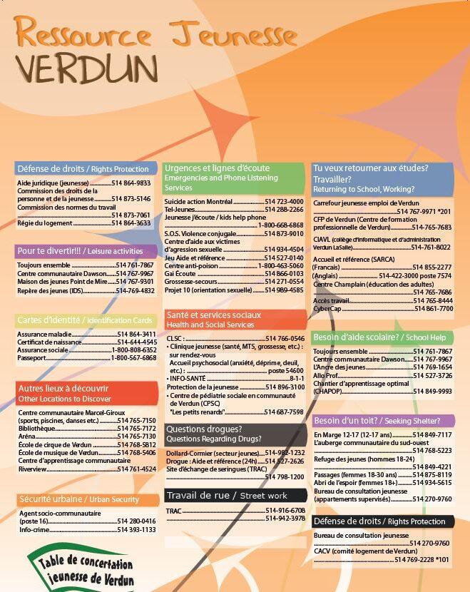 ressources_verdun