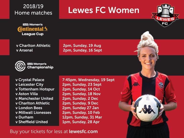 Lewes Vs Aston Villa Ladies Lewes Fc Progcast