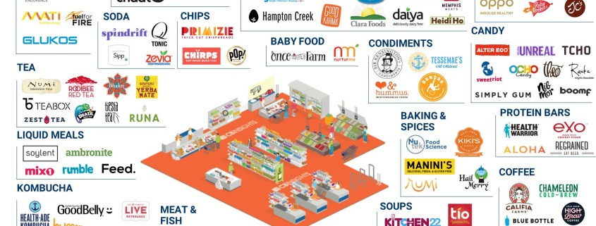 Future-Grocery-Store-Brands