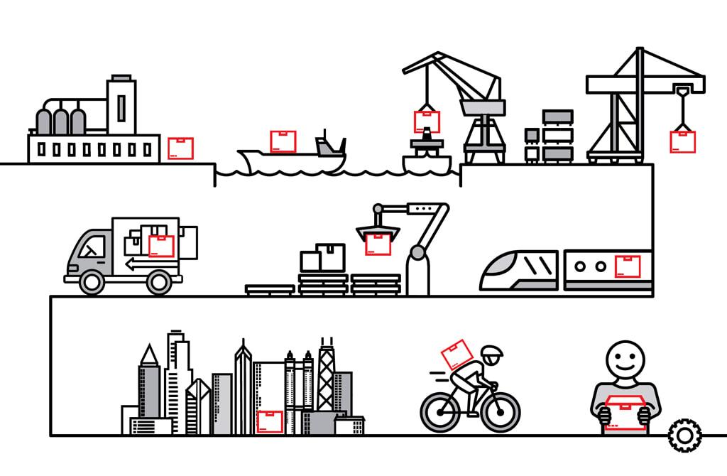 La caja roja de la Industria 4.0 - Lewis & Carroll