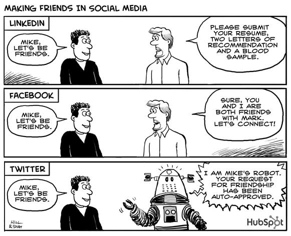 Las Tres Leyes de la Robótica aplicadas a las Redes Sociales. (2/2)