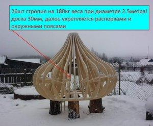 Описание изготовления купола