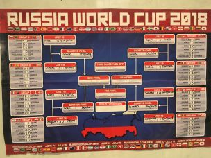 World Cup Score board