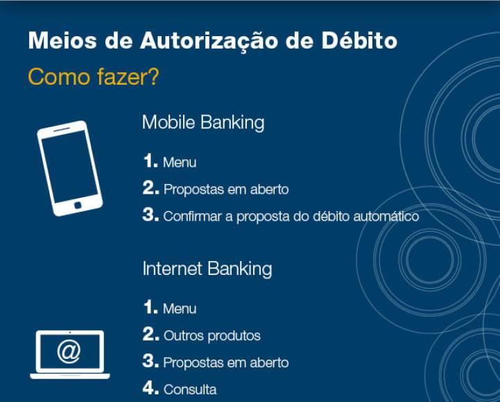 meio de autorização de débito