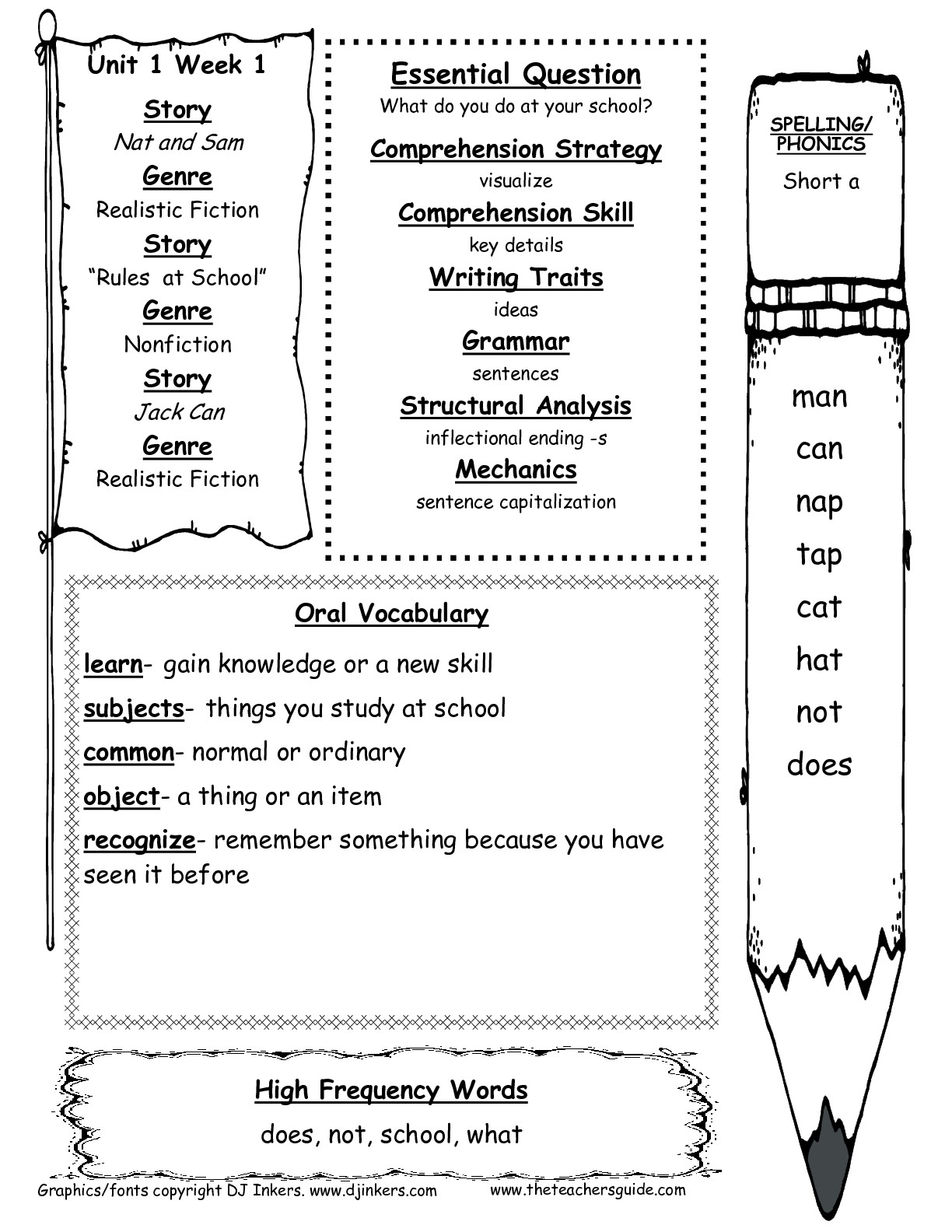 Kids Worksheets First Grade Sight Words Worksheet Number