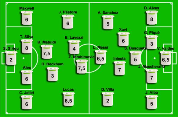 Les notes des joueurs pour PSG - Barcelone (quart Ligue des champions)