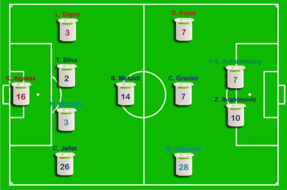 L'équipe type de Ligue 1 pour la saison 2012-2013