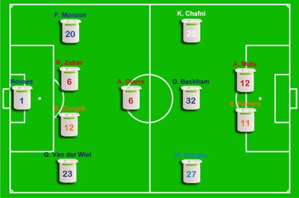 Le onze de plomb de Ligue 1 pour la saison 2012-2013