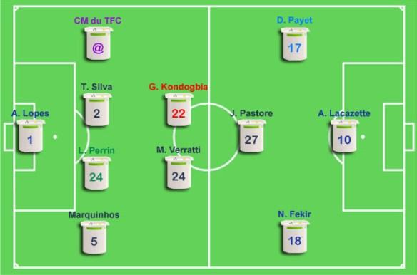 L'équipe type de Ligue 1 2014-2015