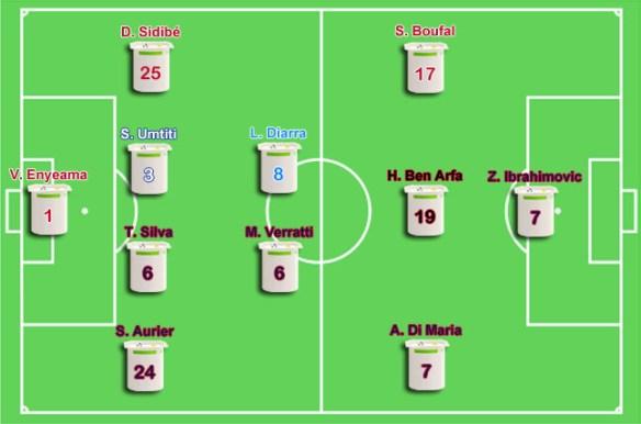 L'équipe type de Ligue 1 2015-2016
