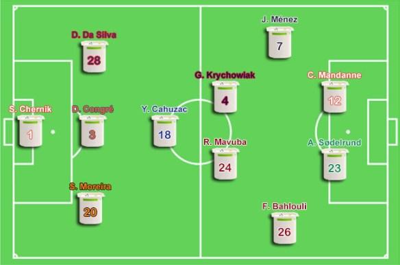 Les pires joueurs de Ligue 1 2016-2017