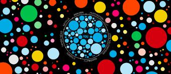Filter Bubble, Cap.1 — A crítica ao texto de Eli Pariser