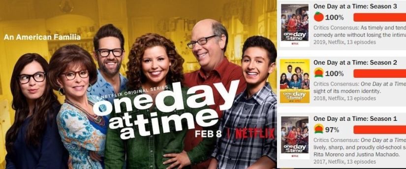 """""""One Day at a Time"""" is On The Bubble"""