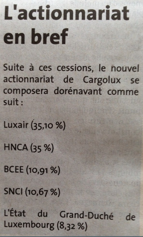 Cargolux-02