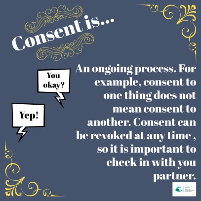 Consent is (2)