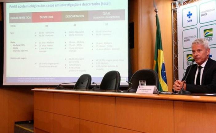 Aumenta para 5 o número de casos suspeitos de coronavírus no Brasil