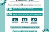 Covid-19: confira a situação em Lauro de Freitas