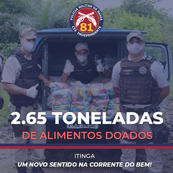 81ªCIPM/ITINGA e sua BCS continuam em ação para ajudar as pessoas mais carentes, neste momento de pandemia