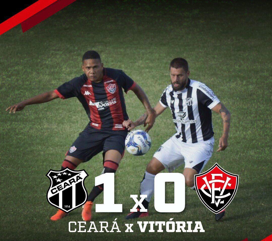 Vitória é eliminado mais uma vez pelo Ceará na Copa do Nordeste
