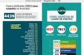 Lauro de Freitas tem hoje 4.522 casos da Covid-19, sendo que desses, 2.862 pessoas já estão curadas, e 73 óbitos