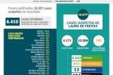 Lauro de Freitas registra 6.173 casos da Covid-19 com 5.243 pessoas já curadas