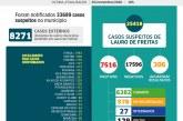Lauro de Freitas registra nas últimas 24h, 18 novos casos da Covid-19