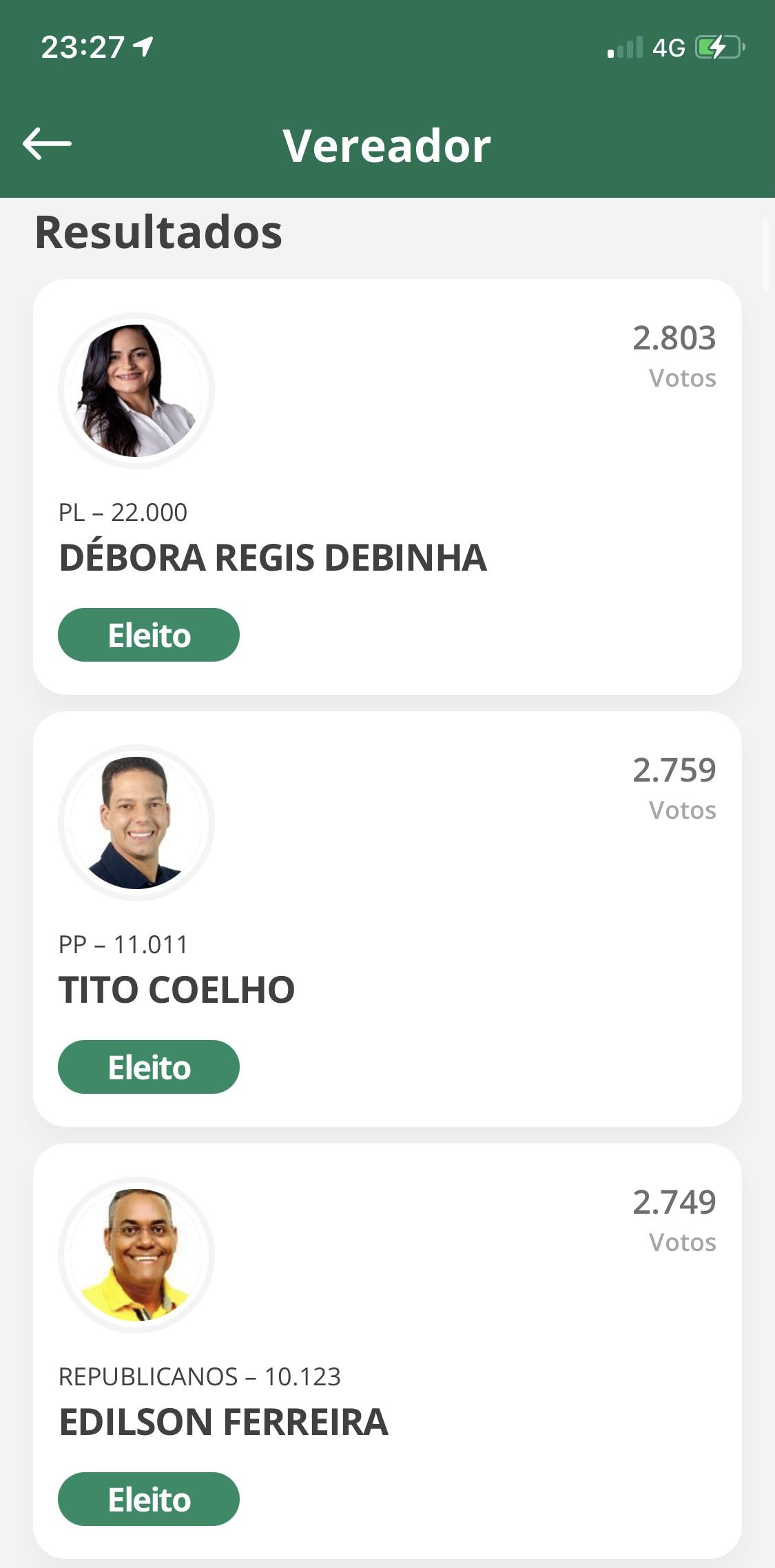 Vereadores eleitos de Lauro de Freitas, confira