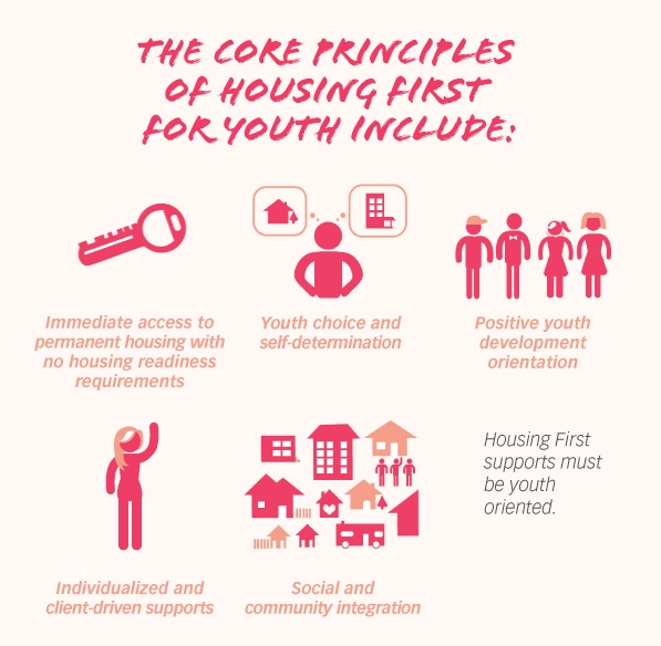 HFYouth-infographic_0
