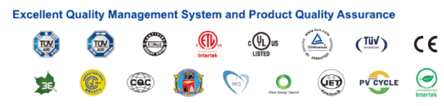 Excellent Quality Management System and Product Quality Assurance