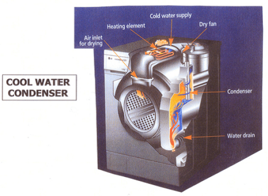 cold water condenser graphic