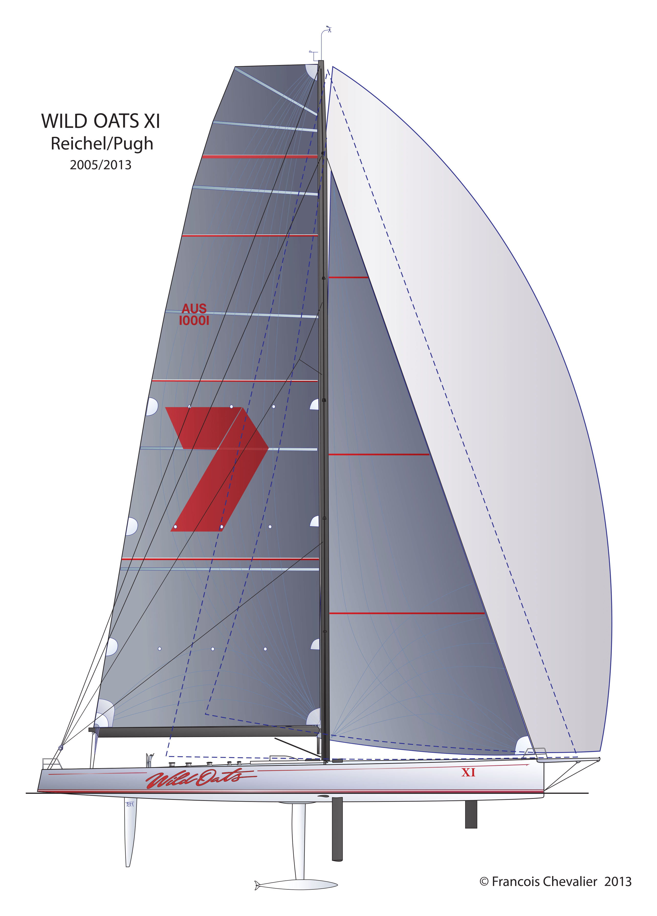 Donan Ravens Sailing Trivia The 100 Footers In The Sydney Hobart Race A Battle Of Giants