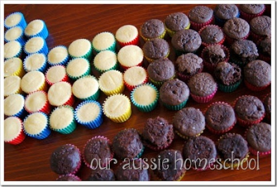 Periodic table of the elements in cupcakes our aussie homeschool our aussie homeschool periodic table of the elements in cupcakes urtaz Gallery
