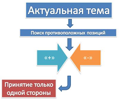 схема поляризации