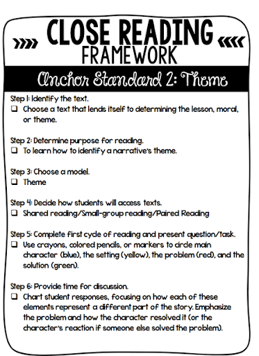 Close reading steps for theme
