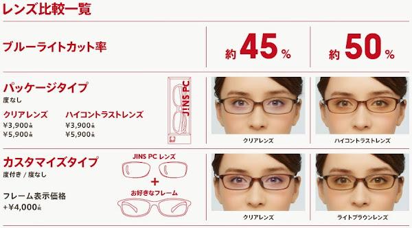 2014日本抗藍光眼鏡比較 @ 小彥的遊記 :: 痞客邦